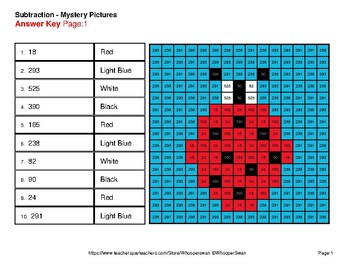 Spring Math: 3-Digit Subtraction - Math Mystery Pictures