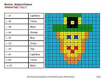 Spring Math: 4-Digit by 2-Digit Division - Mystery Pictures