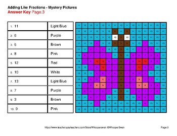 Spring Math: Adding Like Fractions - Color-By-Number Mystery Pictures