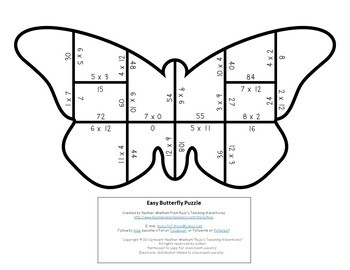 Spring Math Centers | Spring Activities | Butterfly Math Multiplication Puzzles