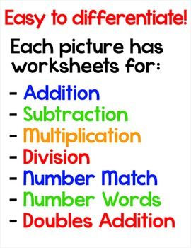 Summer Math Color by Number Mural: Add, Subtract, Multiply, Divide