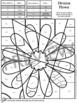 Spring Math Fact Review Coloring Sheets
