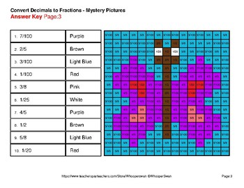 Spring Math: Decimals To Fractions - Color-By-Number Math Mystery Pictures