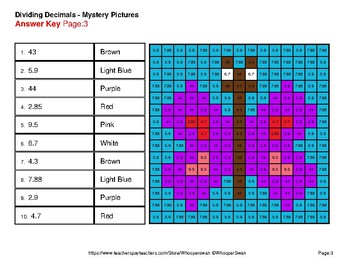 Spring Math: Dividing Decimals - Mystery Pictures