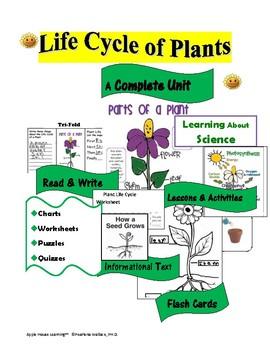 Spring Math & Literacy Packet  NO PREP - First Grade  CCSS