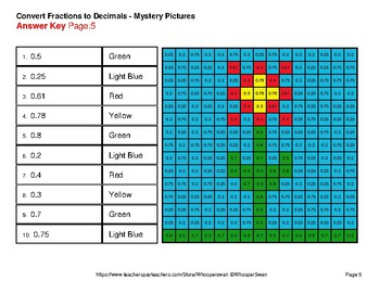 Spring Math: Fractions to Decimals - Color-By-Number Mystery Pictures
