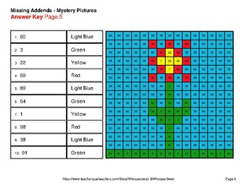 Spring Math: Missing Addends - Color-By-Number Mystery Pictures