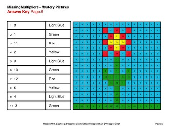 Spring Math: Missing Multipliers - Color-By-Number Math Mystery Pictures