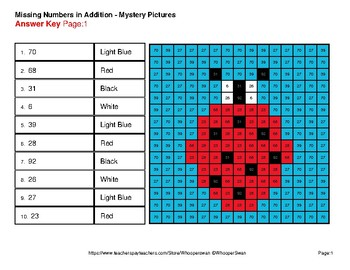Spring Math: Missing Numbers Addition - Color-By-Number Mystery Pictures
