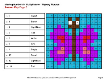 Spring Math: Missing Numbers Multiplication - Color-By-Number Mystery Pictures