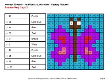 Spring Math: Number Patterns: Addition & Subtraction - Mystery Pictures