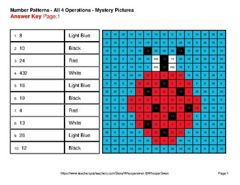 Spring Math: Number Patterns: Misc Operations - Mystery Pictures