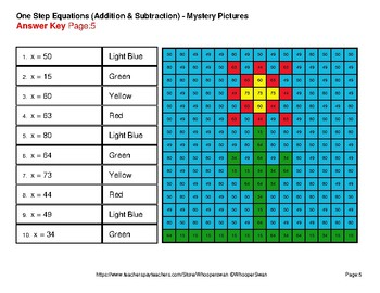 Spring Math: One-Step Equations (Addition & Subtraction) - Mystery Pictures