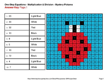 Spring Math: One Step Equations: Multiplication & Division - Mystery Pictures