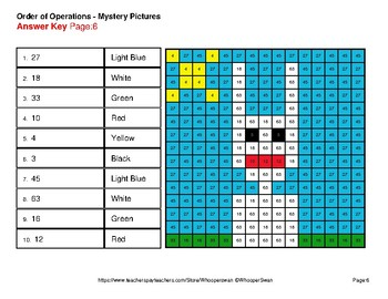 Spring Math: Order of Operations - Mystery Pictures