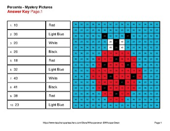 Spring Math: Percent of a number - Color-By-Number Math Mystery Pictures