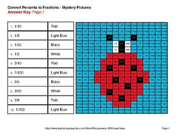 Spring Math: Percents to Fractions - Color-By-Number Mystery Pictures