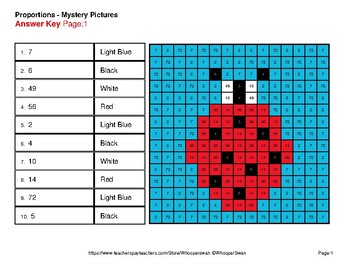 Spring Math: Proportions - Color-By-Number Mystery Pictures