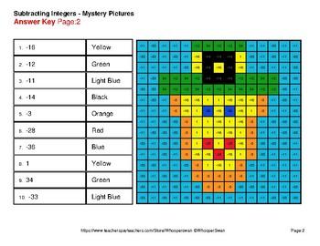 Color by Number Worksheets