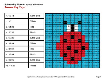 Spring Math: Subtracting Money - Color-By-Number Mystery Pictures