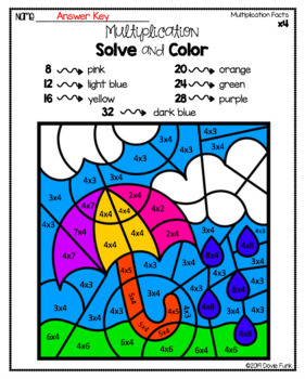 Spring Multiplication Coloring Worksheets Math Solve and ...