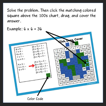 Spring Multiplication Mystery Pictures in Google Slides -Insects, Earth Day