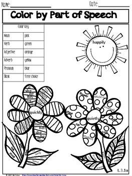 Spring No Prep ELA ~3rd Grade~