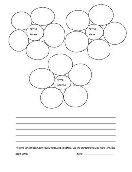 Spring Nouns, Verbs, and Adjectives