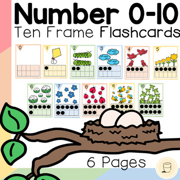 Spring Number Cards (0-10) with Ten Frames