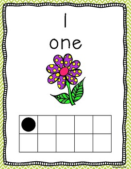 Spring Numbers 0-10 with flowers and Ten frames