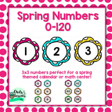 Spring Numbers to 120