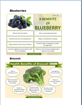 Spring Nutrition - Spring Superfoods, lesson, 3 activities