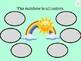 Spring Object Descriptive Fun Adjectives Language Lesson N