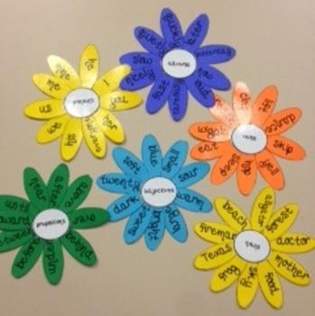 Spring Parts of Speech Flowers noun verb adverb adjective