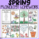 Spring Phonology Homework