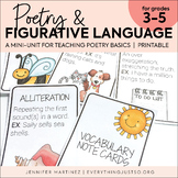 Poetry and Figurative Language Mini-Unit