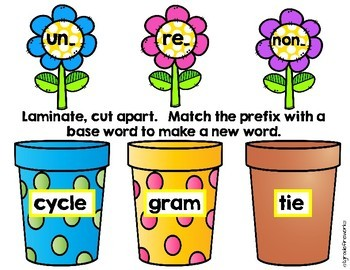 Spring Prefixes