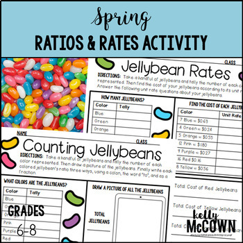 Spring Ratios & Rates Activity