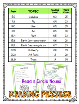 Kindergarten and 1st Grade Reading Passages