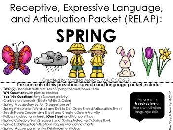 Spring- Receptive, Expressive Language, and Articulation Packet (RELAP)