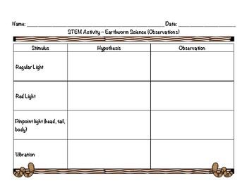 Spring STEM Activity - Earthworm Science