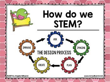 Spring STEM Challenge: The Best Nest - PPT - Grades 3-5