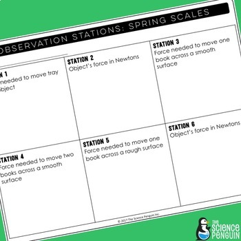 Spring Scales Observation Stations