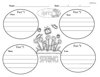 "Spring ""Seasons"" Packet! Reading Comprehension, Kwl Chart,"