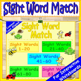 Kindergarten First Grade Fry Sight Words PowerPoint Game