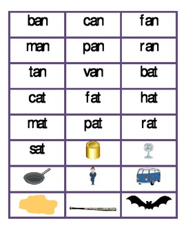 Spring Snails Short Vowel /a/ Picture Word Sort