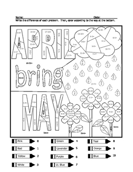 Spring Subtraction Practice Coloring Sheet