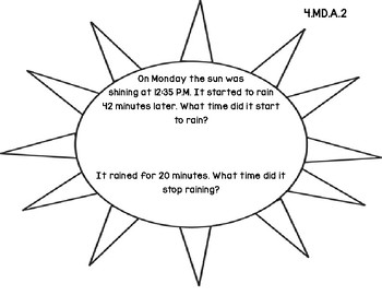 Spring Sun 4th Grade Common Core Open Ended Assessment Task (Elapsed Time)