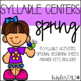 Spring Syllable Centers