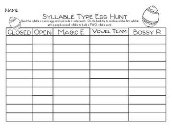 Spring Syllable Type Sort